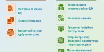 Кабінет Міністрів України прийняв нову Постанову