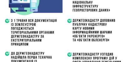Інформаційний дайджест новин Держгеокадастру